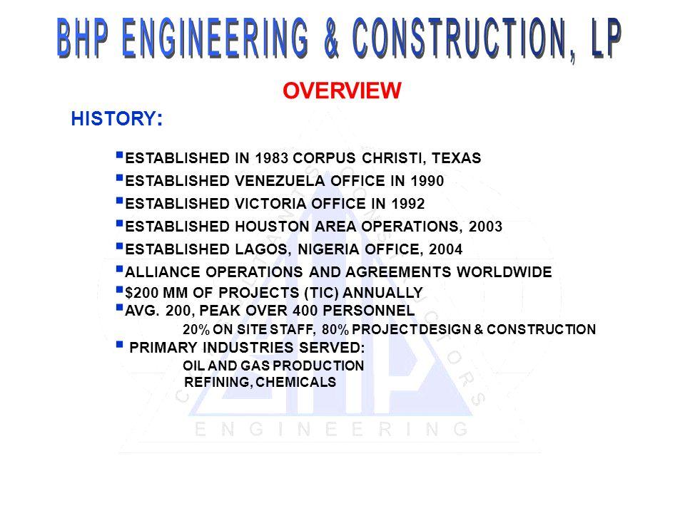 ESTABLISHED IN 1983 CORPUS CHRISTI, TEXAS ESTABLISHED VENEZUELA OFFICE IN 1990 ESTABLISHED VICTORIA OFFICE IN 1992 ESTABLISHED HOUSTON AREA OPERATIONS