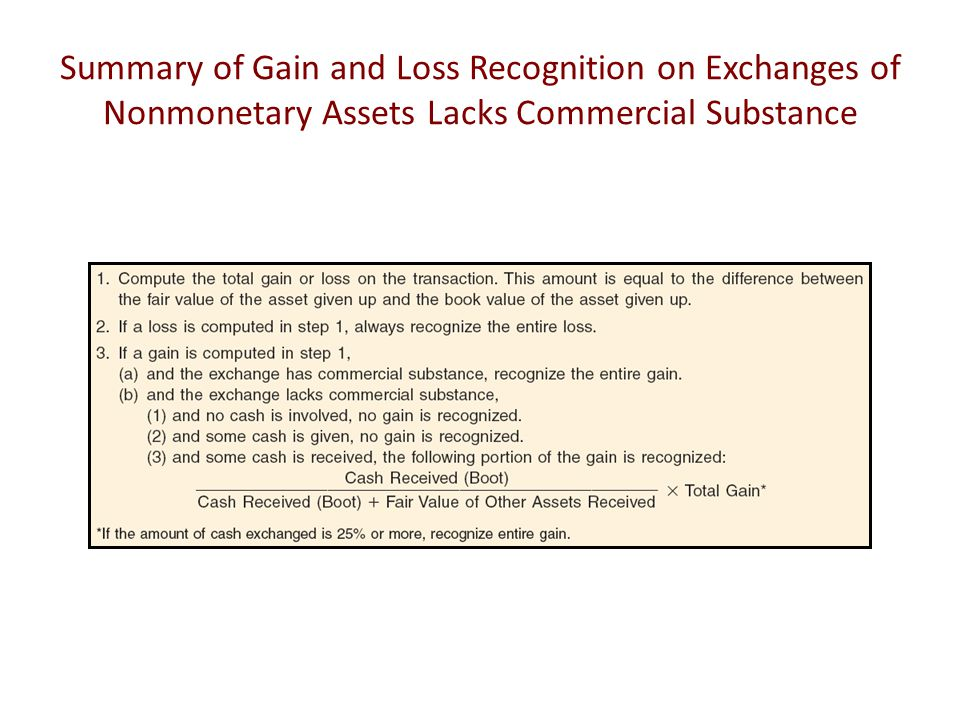 Summary of Gain and Loss Recognition on Exchanges of Nonmonetary Assets Lacks Commercial Substance