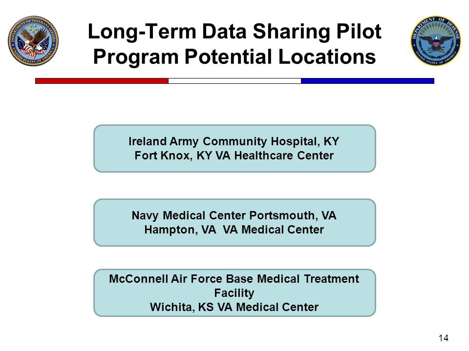 Long-Term Data Sharing Pilot Program Potential Locations Ireland Army Community Hospital, KY Fort Knox, KY VA Healthcare Center Navy Medical Center Portsmouth, VA Hampton, VA VA Medical Center McConnell Air Force Base Medical Treatment Facility Wichita, KS VA Medical Center 14