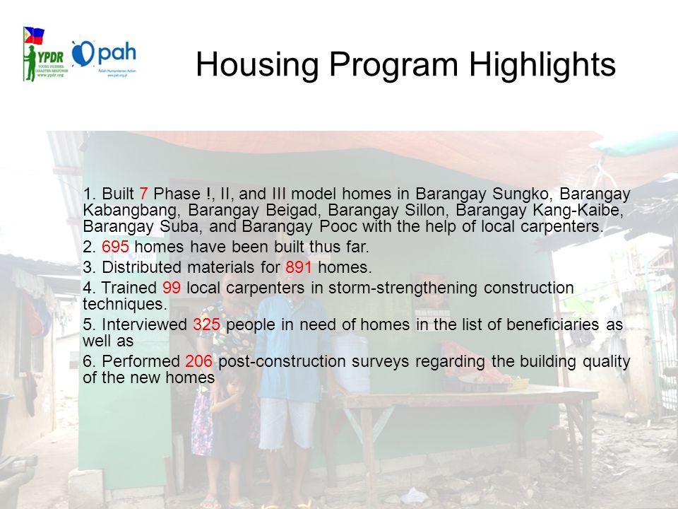 1. Built 7 Phase !, II, and III model homes in Barangay Sungko, Barangay Kabangbang, Barangay Beigad, Barangay Sillon, Barangay Kang-Kaibe, Barangay S