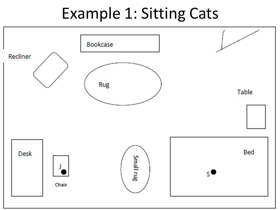 Example 1: Sitting Cats