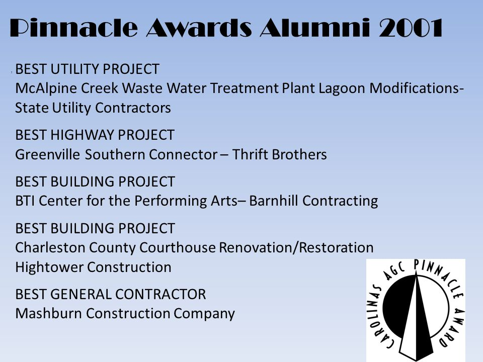 BEST UTILITY PROJECT McAlpine Creek Waste Water Treatment Plant Lagoon Modifications- State Utility Contractors BEST HIGHWAY PROJECT Greenville Southern Connector – Thrift Brothers BEST BUILDING PROJECT BTI Center for the Performing Arts– Barnhill Contracting BEST BUILDING PROJECT Charleston County Courthouse Renovation/Restoration Hightower Construction BEST GENERAL CONTRACTOR Mashburn Construction Company Pinnacle Awards Alumni 2001,