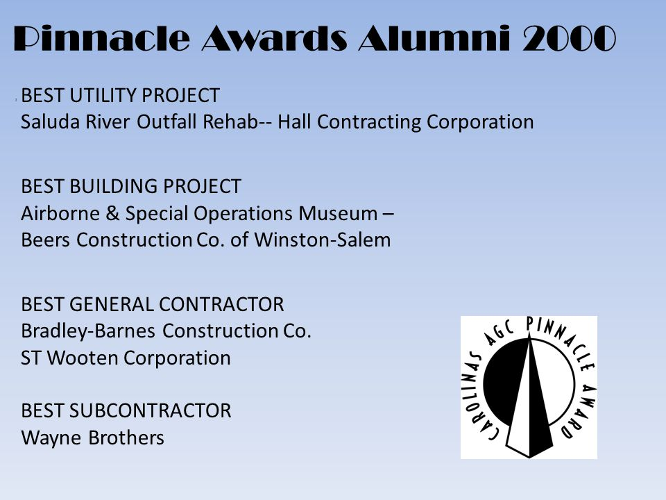 BEST UTILITY PROJECT Saluda River Outfall Rehab-- Hall Contracting Corporation BEST BUILDING PROJECT Airborne & Special Operations Museum – Beers Construction Co.
