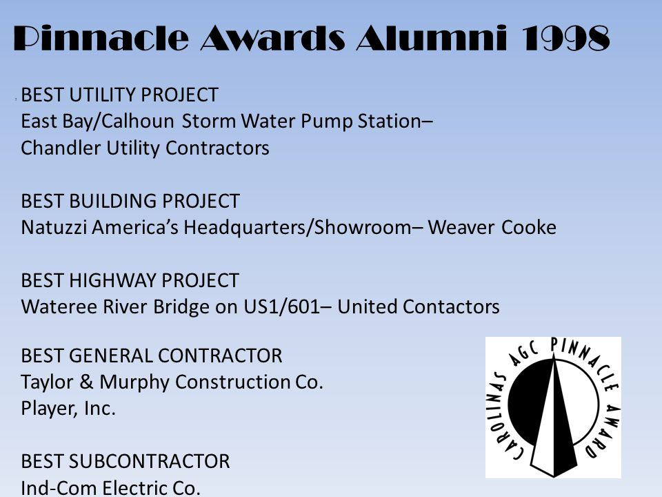 BEST UTILITY PROJECT East Bay/Calhoun Storm Water Pump Station– Chandler Utility Contractors BEST BUILDING PROJECT Natuzzi Americas Headquarters/Showroom– Weaver Cooke BEST HIGHWAY PROJECT Wateree River Bridge on US1/601– United Contactors BEST GENERAL CONTRACTOR Taylor & Murphy Construction Co.