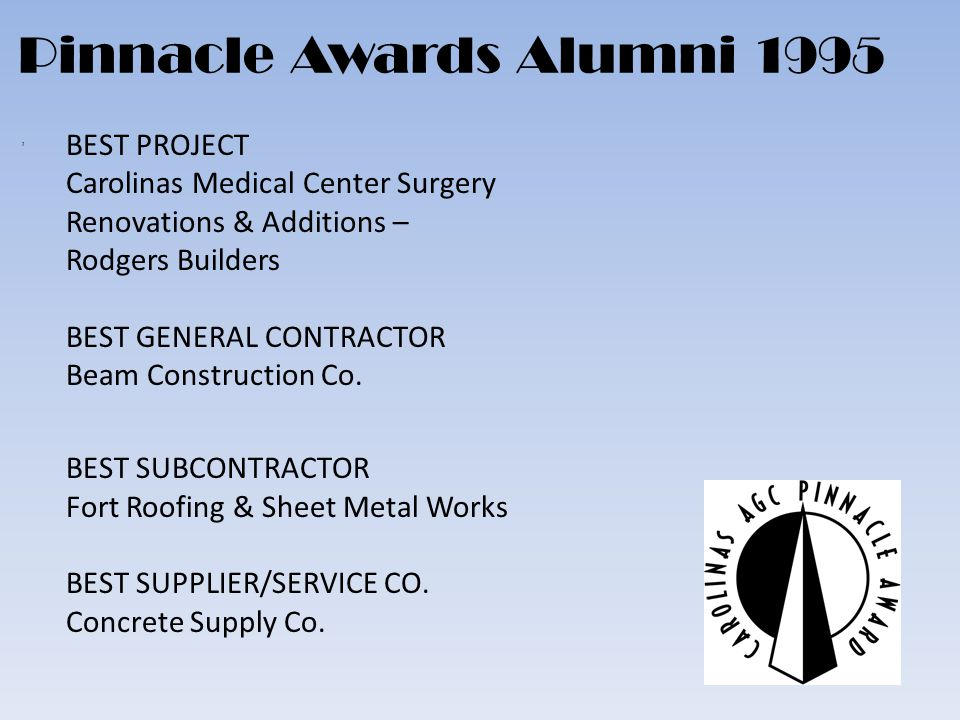 BEST PROJECT Carolinas Medical Center Surgery Renovations & Additions – Rodgers Builders BEST GENERAL CONTRACTOR Beam Construction Co.