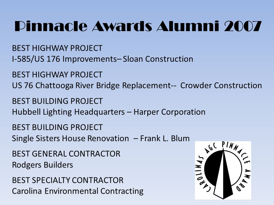 Pinnacle Awards Alumni 2007 BEST HIGHWAY PROJECT I-585/US 176 Improvements– Sloan Construction BEST HIGHWAY PROJECT US 76 Chattooga River Bridge Replacement-- Crowder Construction BEST BUILDING PROJECT Hubbell Lighting Headquarters – Harper Corporation BEST BUILDING PROJECT Single Sisters House Renovation – Frank L.
