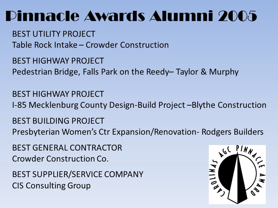 BEST UTILITY PROJECT Table Rock Intake – Crowder Construction BEST HIGHWAY PROJECT Pedestrian Bridge, Falls Park on the Reedy– Taylor & Murphy BEST HIGHWAY PROJECT I-85 Mecklenburg County Design-Build Project –Blythe Construction BEST BUILDING PROJECT Presbyterian Womens Ctr Expansion/Renovation- Rodgers Builders BEST GENERAL CONTRACTOR Crowder Construction Co.