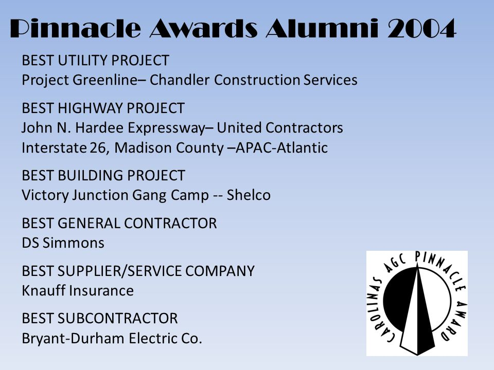 BEST UTILITY PROJECT Project Greenline– Chandler Construction Services BEST HIGHWAY PROJECT John N.