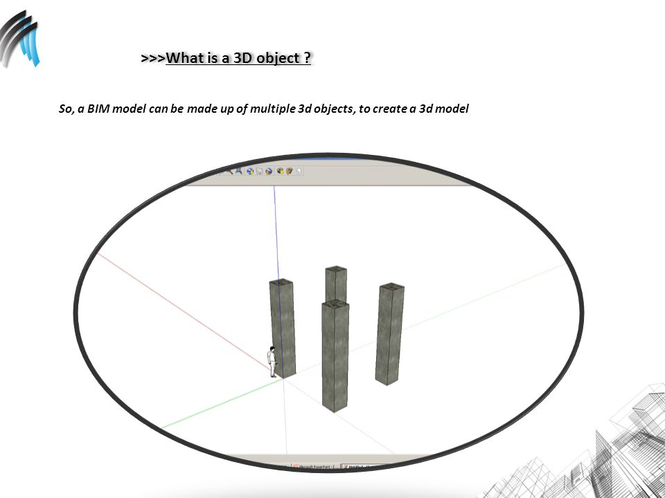 >>>What is a 3D object .