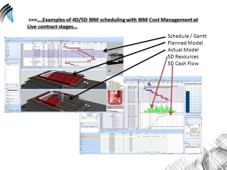 >>>….Examples of 4D/5D BIM scheduling with BIM Cost Management at Live contract stages… Schedule / Gantt Planned Model Actual Model 5D Resources 5D Ca