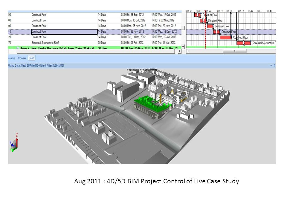 Aug 2011 : 4D/5D BIM Project Control of Live Case Study