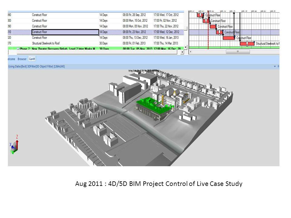 Aug 2011 : 4D/5D BIM Project Control of Live Case Study