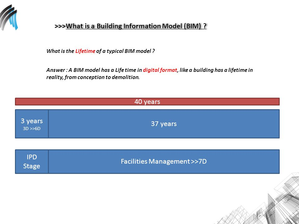 >>>What is a Building Information Model (BIM) . What is the Lifetime of a typical BIM model .