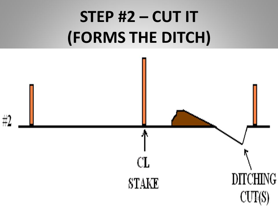 STEP #2 – CUT IT (FORMS THE DITCH) 106