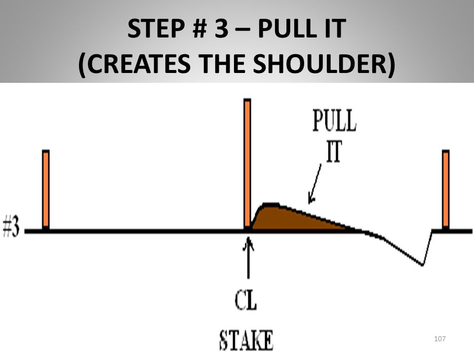 STEP # 3 – PULL IT (CREATES THE SHOULDER) 107