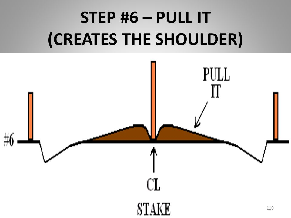 STEP #6 – PULL IT (CREATES THE SHOULDER) 110
