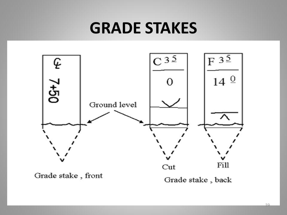 GRADE STAKES 39