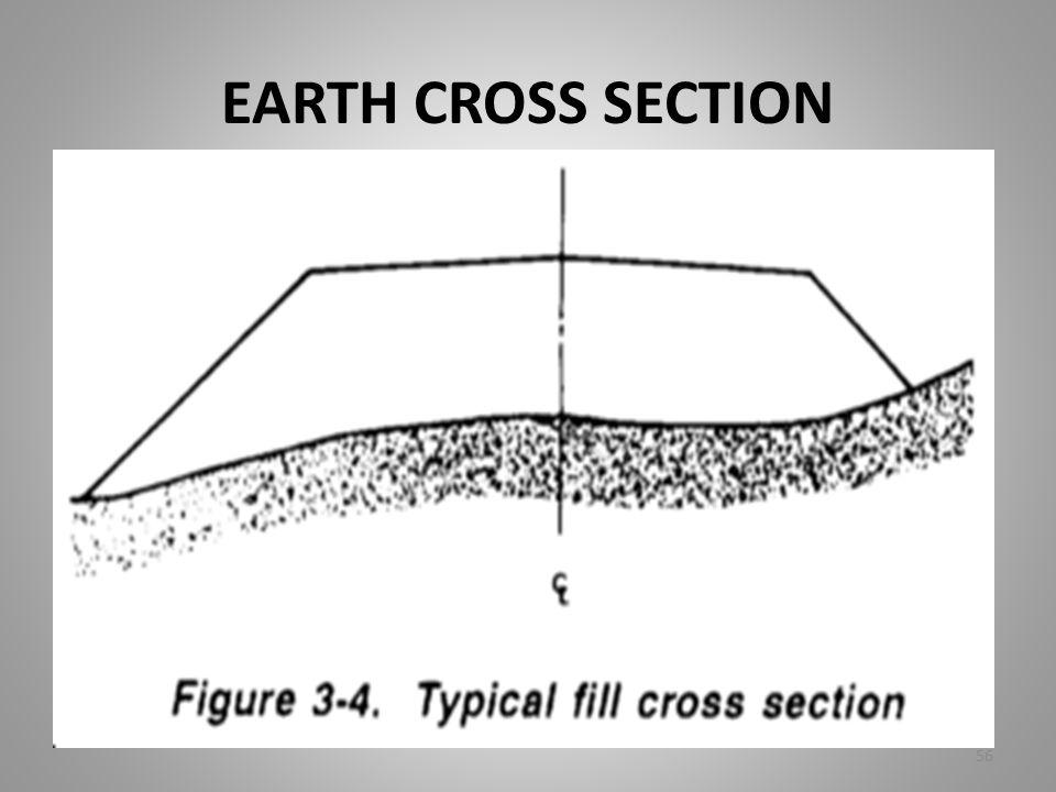 EARTH CROSS SECTION 56