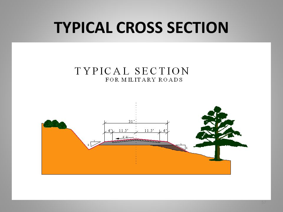 TYPICAL CROSS SECTION 57