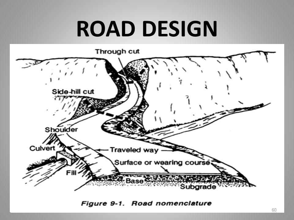 ROAD DESIGN 60