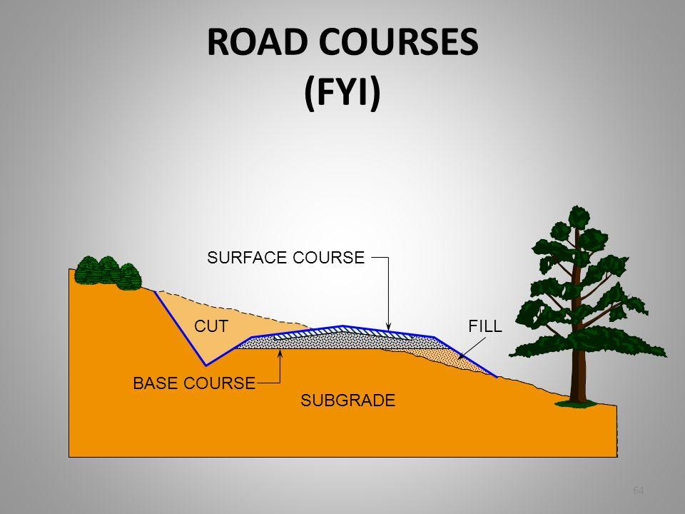 ROAD COURSES (FYI) CUTFILL SURFACE COURSE BASE COURSE SUBGRADE 64