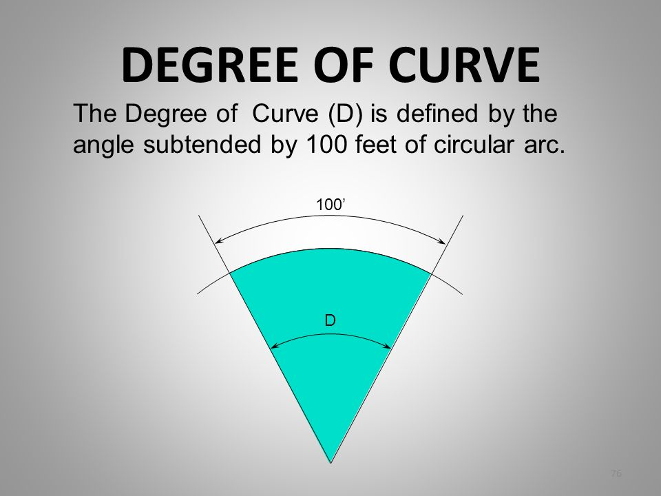 DEGREE OF CURVE The Degree of Curve (D) is defined by the angle subtended by 100 feet of circular arc. 100 D 76