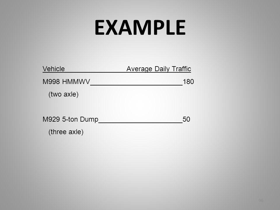 EXAMPLE VehicleAverage Daily Traffic M998 HMMWV 180 (two axle) M929 5-ton Dump50 (three axle) 96