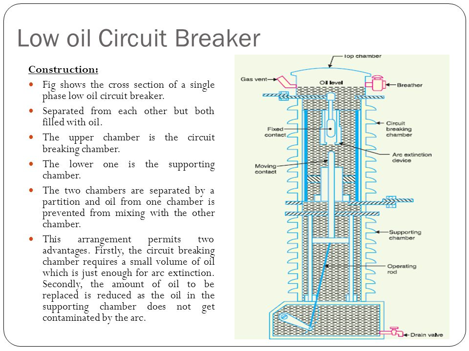 Low oil Circuit Breaker Construction: Fig shows the cross section of a single phase low oil circuit breaker. Separated from each other but both filled
