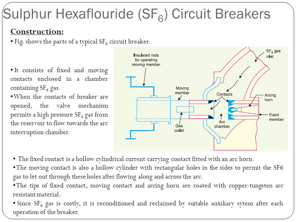 Sulphur Hexaflouride (SF 6 ) Circuit Breakers It consists of fixed and moving contacts enclosed in a chamber containing SF 6 gas. When the contacts of