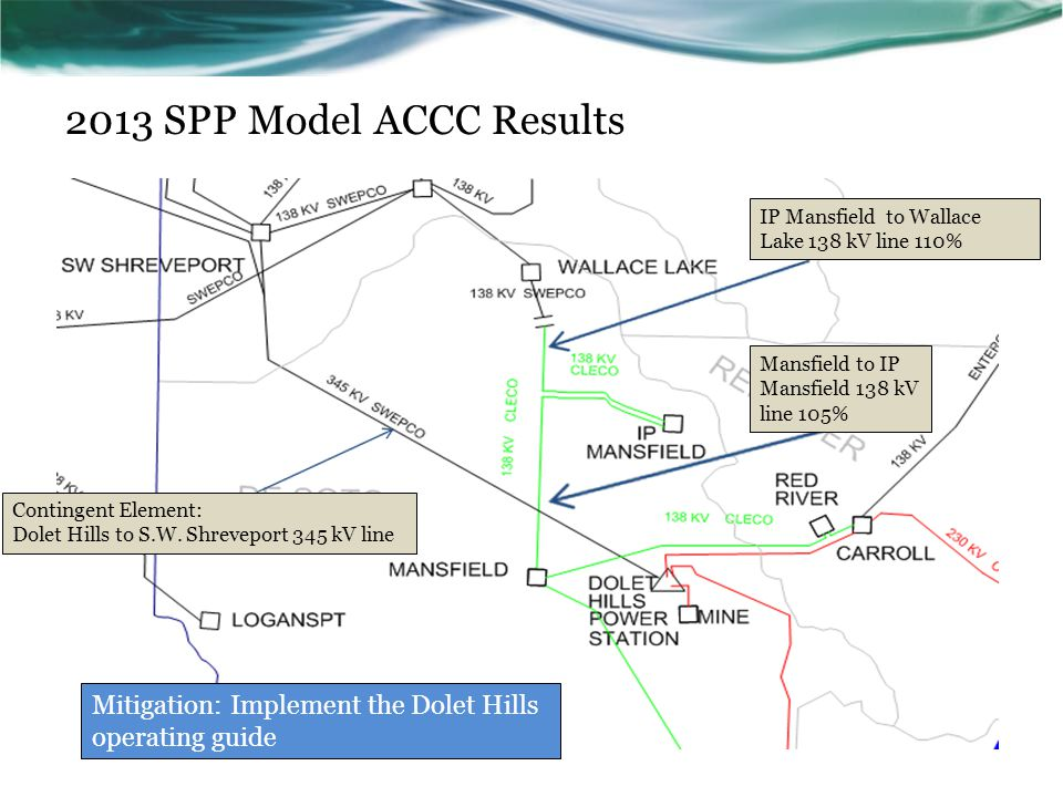 2013 SPP Model ACCC Results Contingent Element: Dolet Hills to S.W. Shreveport 345 kV line IP Mansfield to Wallace Lake 138 kV line 110% Mansfield to