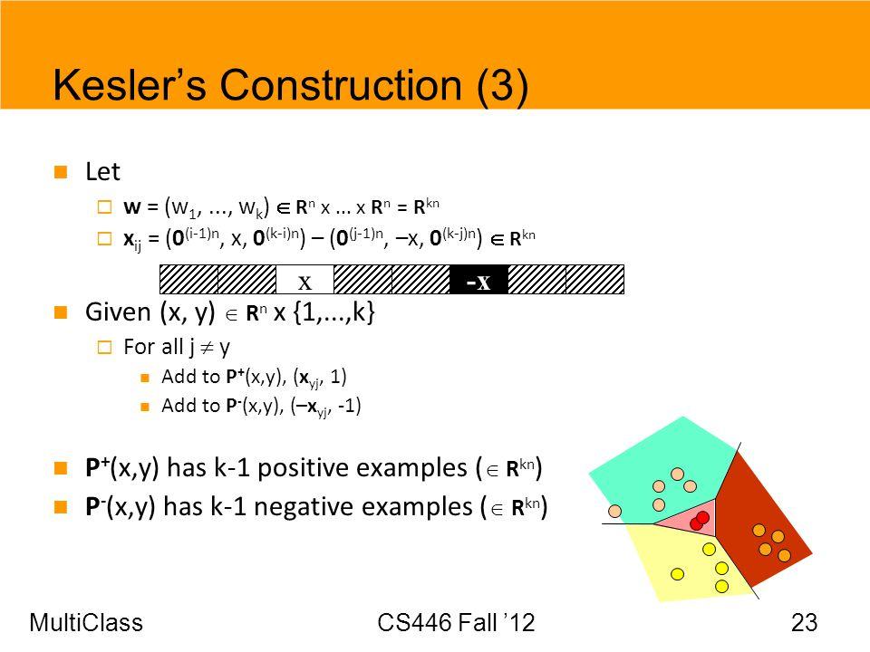 MultiClassCS446 Fall 12 23 Keslers Construction (3) Let w = (w 1,..., w k ) R n x... x R n = R kn x ij = (0 (i-1)n, x, 0 (k-i)n ) – (0 (j-1)n, –x, 0 (