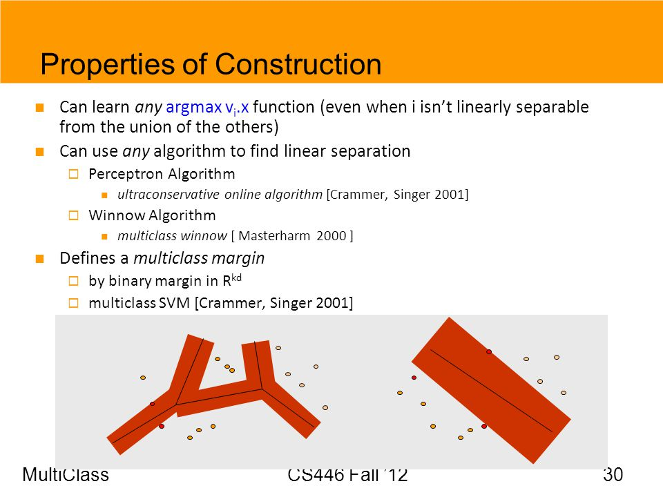 MultiClassCS446 Fall 12 30 Properties of Construction Can learn any argmax v i.x function (even when i isnt linearly separable from the union of the o