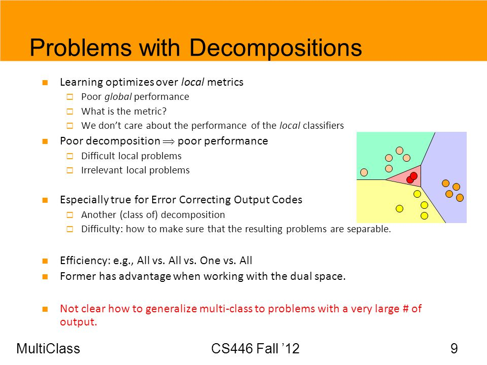 MultiClassCS446 Fall 12 9 Problems with Decompositions Learning optimizes over local metrics Poor global performance What is the metric? We dont care