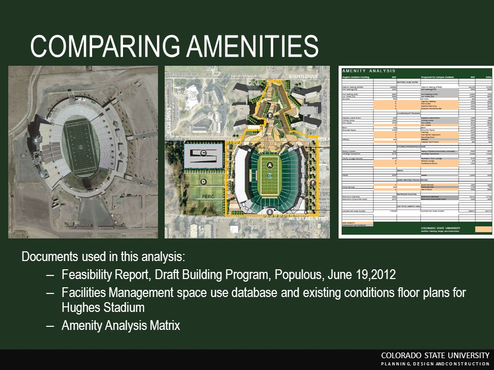 COMPARING AMENITIES Documents used in this analysis: – Feasibility Report, Draft Building Program, Populous, June 19,2012 – Facilities Management spac