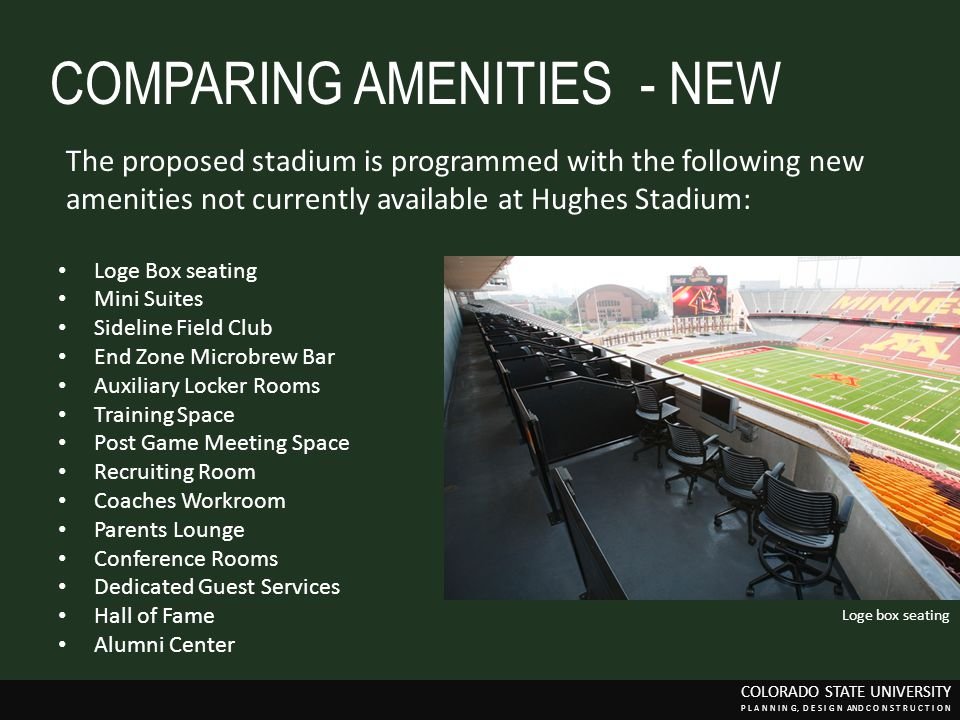 Loge Box seating Mini Suites Sideline Field Club End Zone Microbrew Bar Auxiliary Locker Rooms Training Space Post Game Meeting Space Recruiting Room