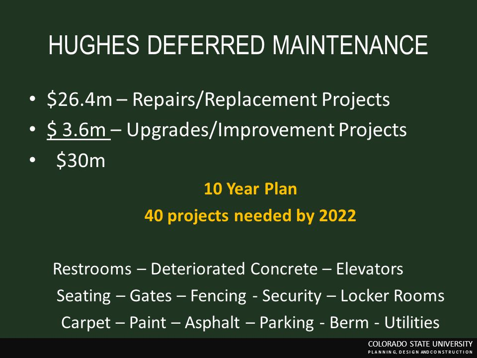 HUGHES DEFERRED MAINTENANCE $26.4m – Repairs/Replacement Projects $ 3.6m – Upgrades/Improvement Projects $30m 10 Year Plan 40 projects needed by 2022