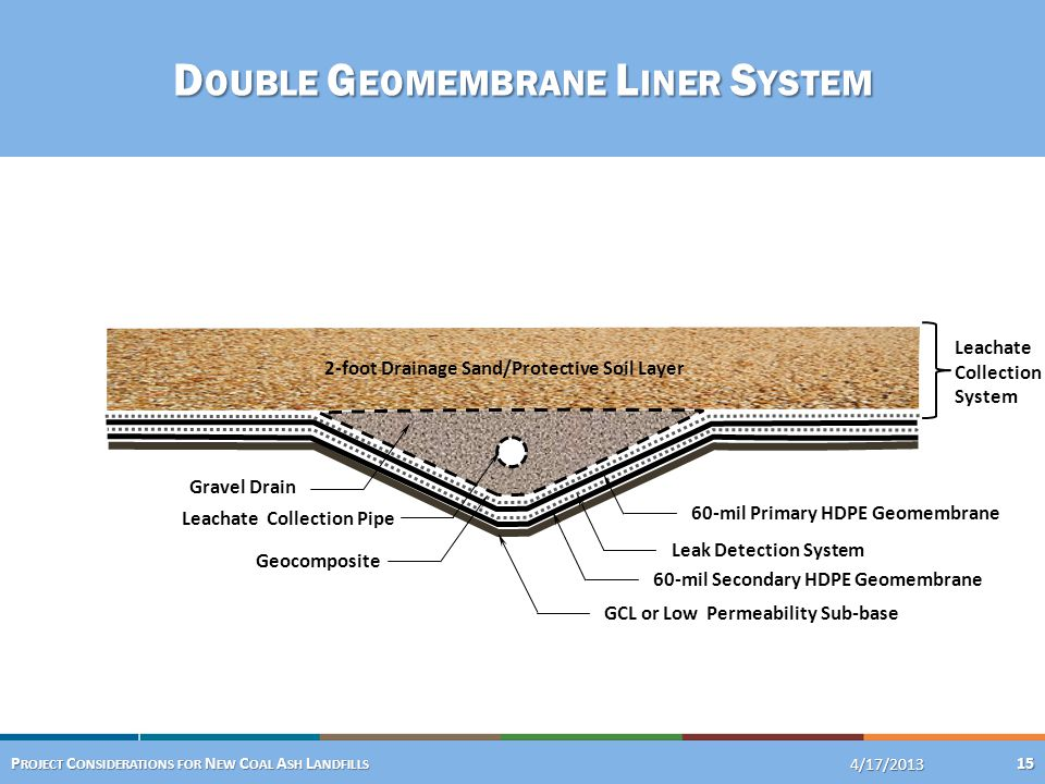 D OUBLE G EOMEMBRANE L INER S YSTEM GCL or Low Permeability Sub-base 60-mil Secondary HDPE Geomembrane Leak Detection System 60-mil Primary HDPE Geomembrane Geocomposite 2-foot Drainage Sand/Protective Soil Layer Gravel Drain Leachate Collection Pipe Leachate Collection System 4/24/2013 P ROJECT C ONSIDERATIONS FOR N EW C OAL A SH L ANDFILLS 15 4/17/2013