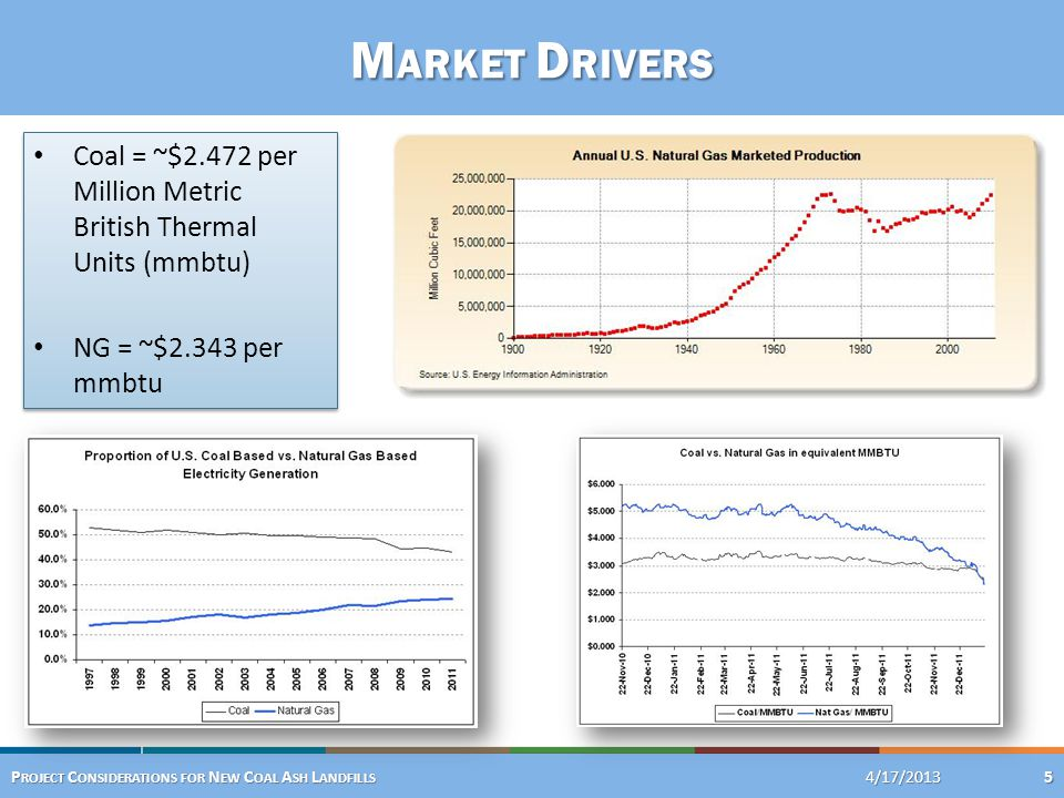 M ARKET D RIVERS Coal = ~$2.472 per Million Metric British Thermal Units (mmbtu) NG = ~$2.343 per mmbtu Coal = ~$2.472 per Million Metric British Ther