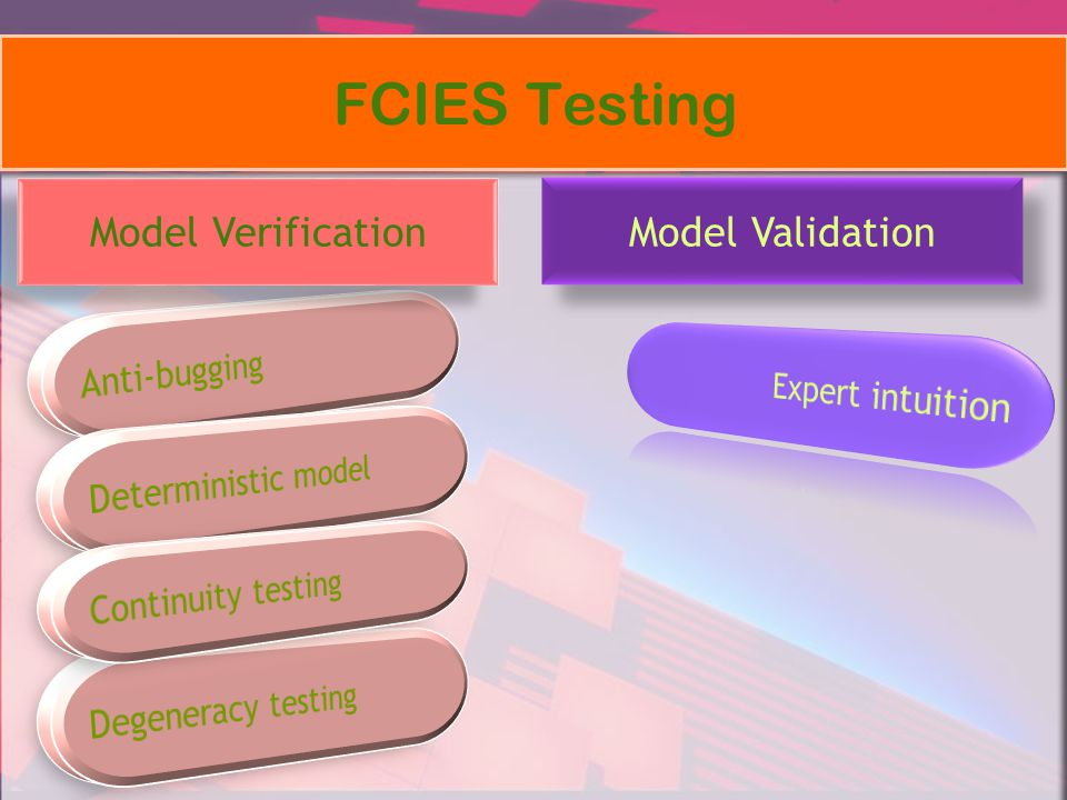 FCIES Testing Model Verification Model Validation