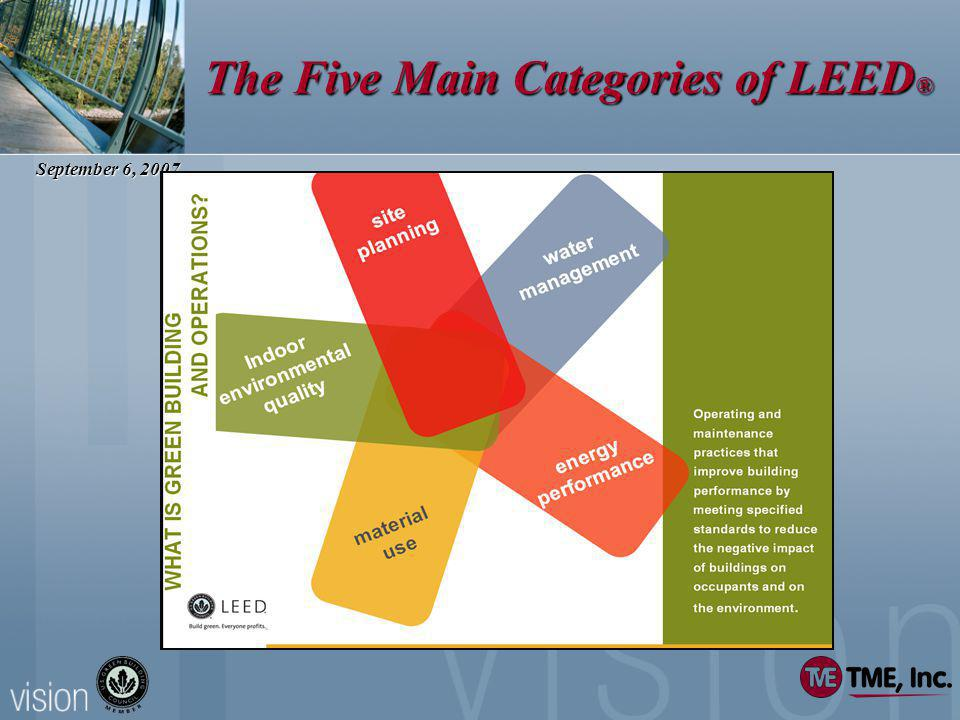 September 6, 2007 The Five Main Categories of LEED ®