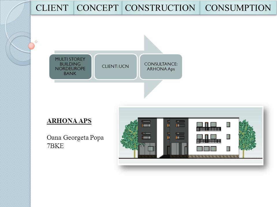 CLIENT CLIENT CONCEPT CONSTRUCTION CONSUMPTION MULTI STOREY BUILDING NORDEUROPE BANK CLIENT: UCN CONSULTANCE: ARHONA Aps ARHONA APS Oana Georgeta Popa 7BKE