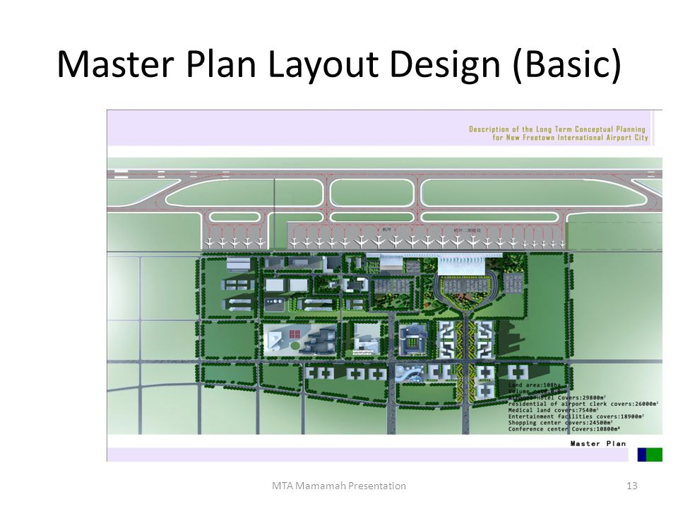 Master Plan Layout Design (Basic) 13MTA Mamamah Presentation