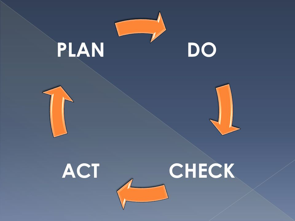 DO CHECKACT PLAN