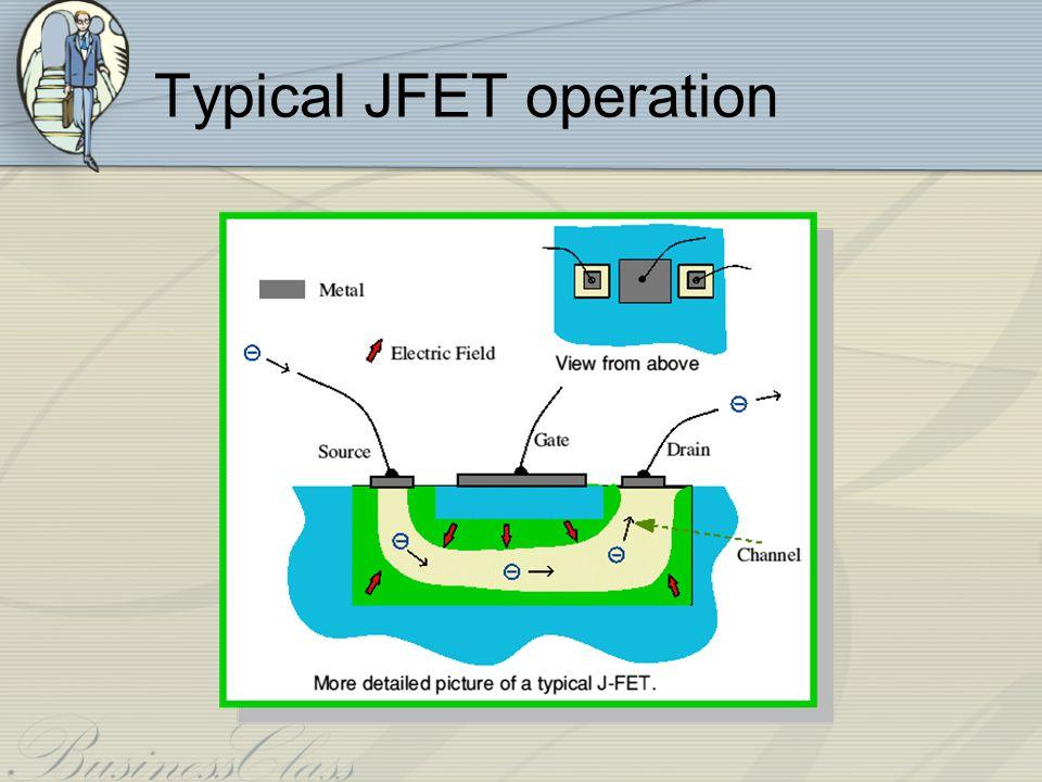 JFET modeling when I D =I DSS, V GS =0, V DS >V P