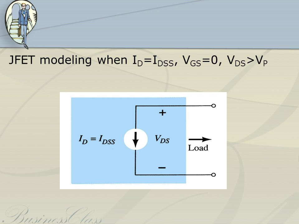 V GS < 0, V DS at some positive value V GS is the controlling voltage of the JFET.
