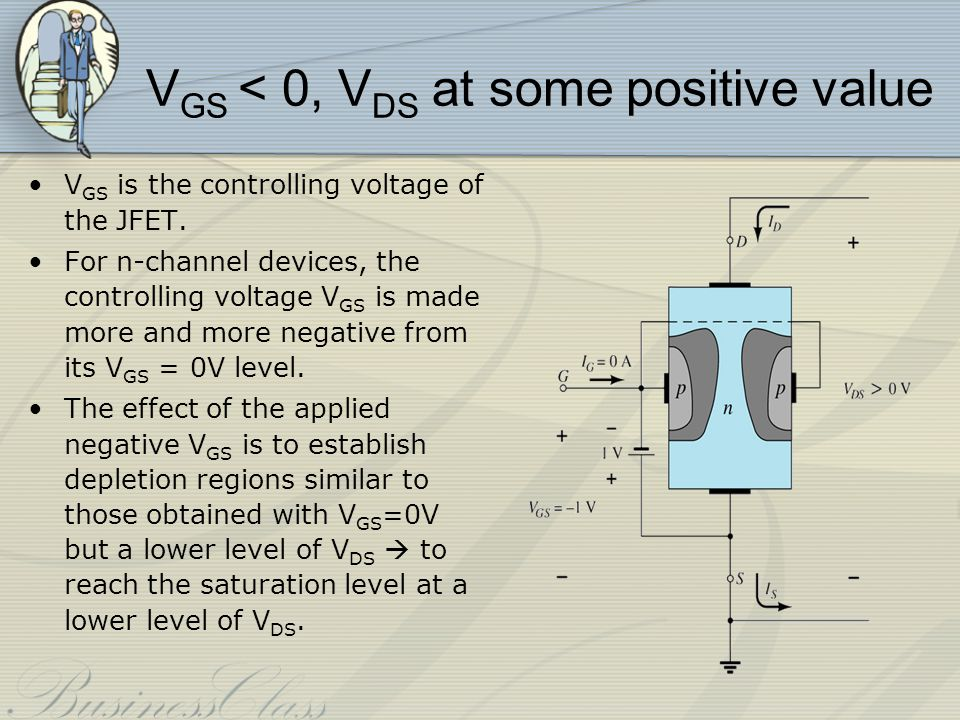 When V GS = -V p will be sufficiently negative to establish saturation level that is essentially 0mA, the device has been turn off.
