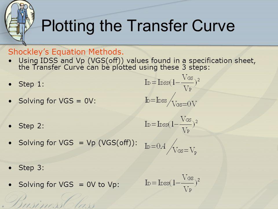 Shorthand method V GS IDID 0I DSS 0.3V P I DSS /2 0.5I DSS /4 VPVP 0mA Plotting the Transfer Curve