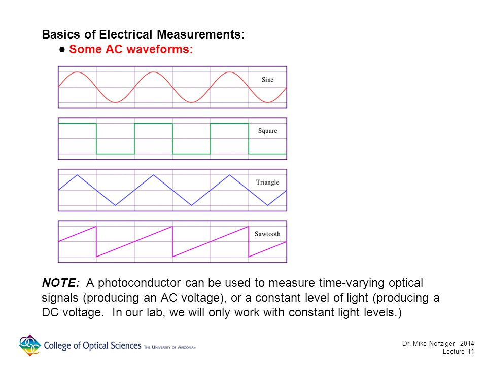 Basics of Electrical Measurements: Some AC waveforms: NOTE: A photoconductor can be used to measure time-varying optical signals (producing an AC voltage), or a constant level of light (producing a DC voltage.