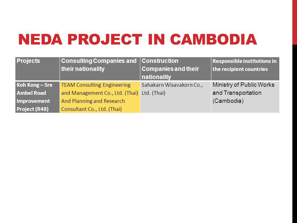 NEDA PROJECT IN CAMBODIA Projects Consulting Companies and their nationality Construction Companies and their nationality Responsible institutions in