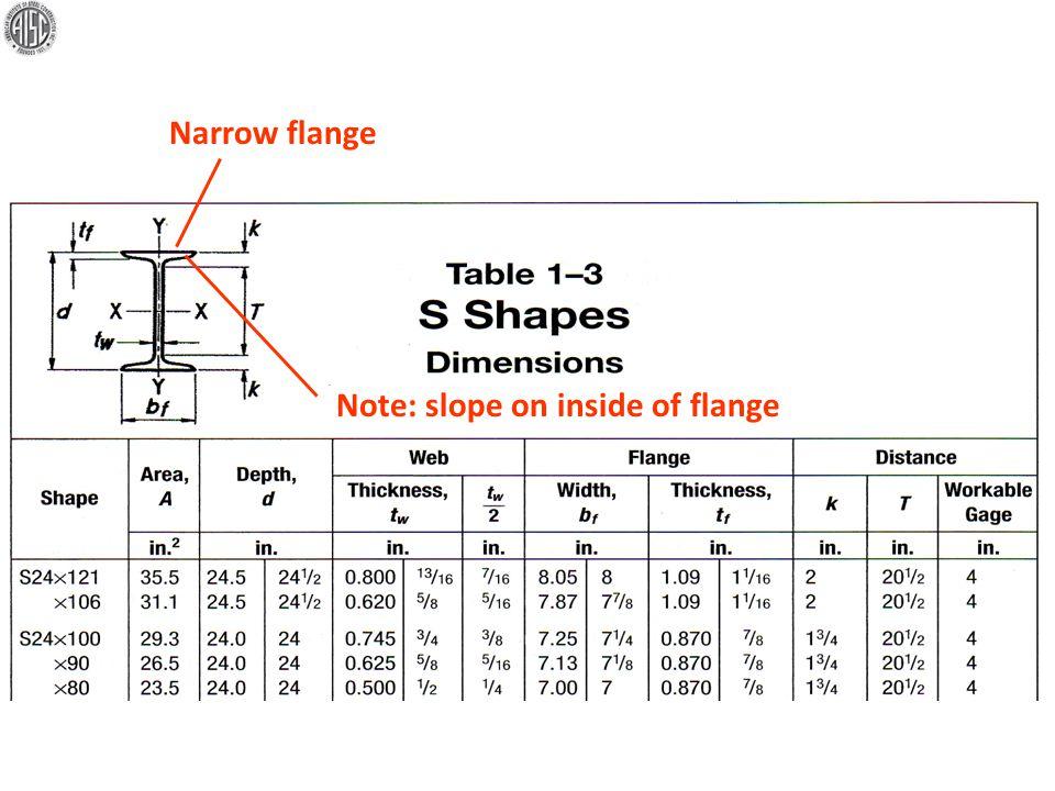 Narrow flange Note: slope on inside of flange
